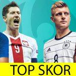 Top Skor Piala EURO 2020-2021